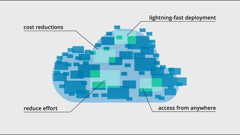 Thumbnail for entry Automated Cloud Configuration & Compliance Management with Fortress by Deloitte
